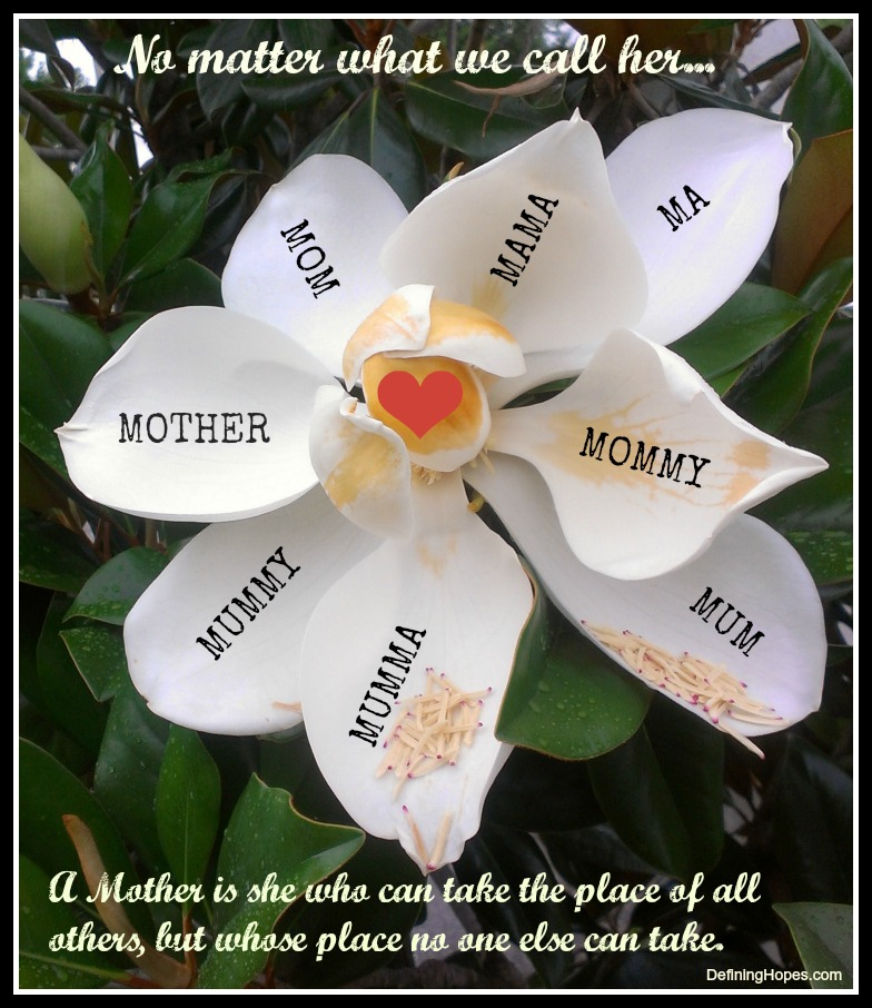 Names of mother